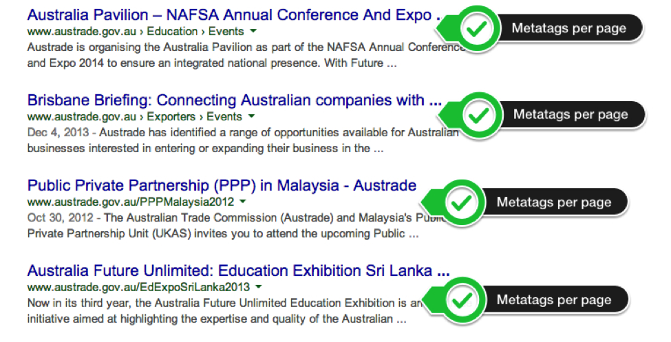 Example of unique title tags and description tags (metatags) for each individual page - Austrade